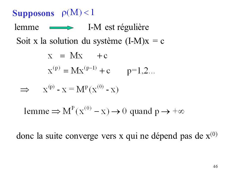 46 Supposons lemme I-M est régulière Soit x la solution du système (I-M)x = c donc la suite converge vers x qui ne dépend pas de x (0)