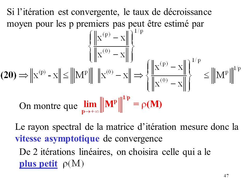 47 Le rayon spectral de la matrice ditération mesure donc la vitesse asymptotique de convergence Si litération est convergente, le taux de décroissanc