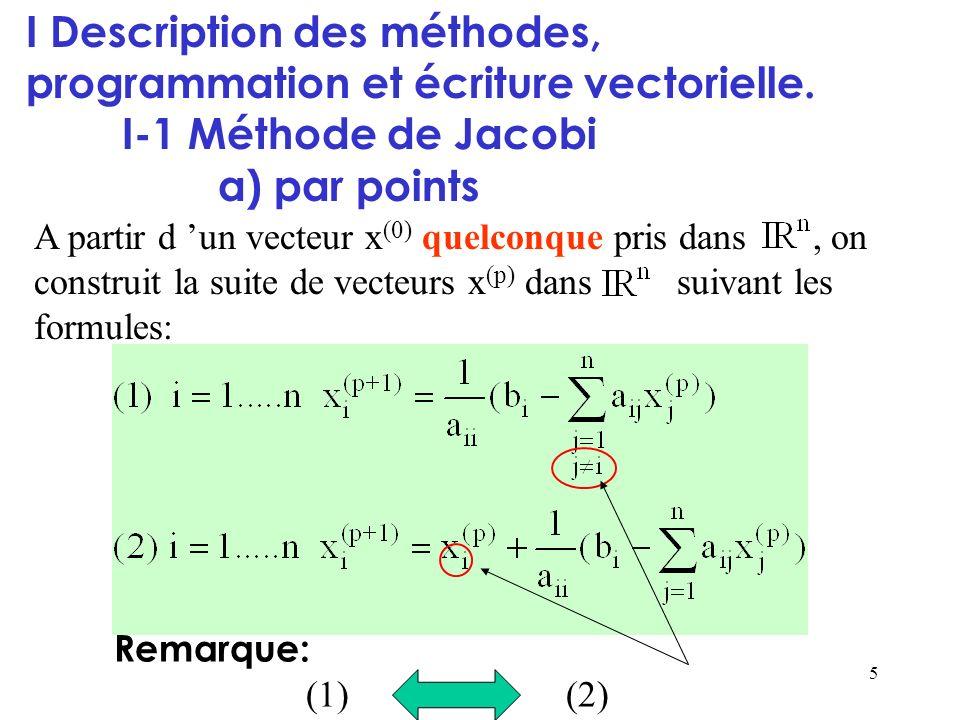 56 Théorème 6 Sur un système de matrice tridiagonale par blocs, les itérations de Jacobi et Gauss-Seidel par blocs convergent ou divergent simultanément avec.