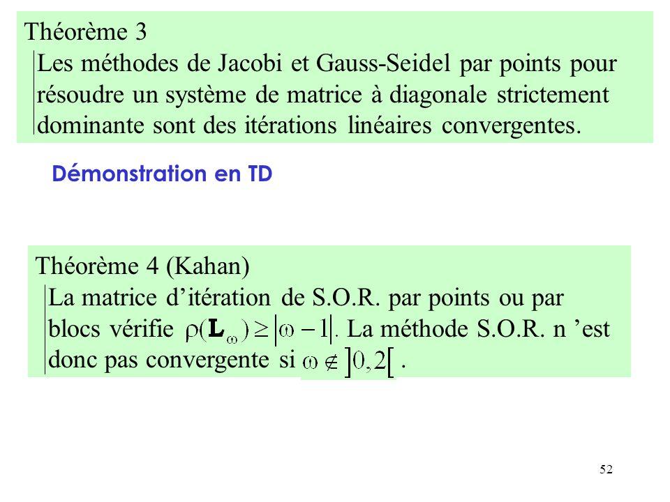 52 Théorème 4 (Kahan) La matrice ditération de S.O.R. par points ou par blocs vérifie La méthode S.O.R. n est donc pas convergente si. Théorème 3 Les
