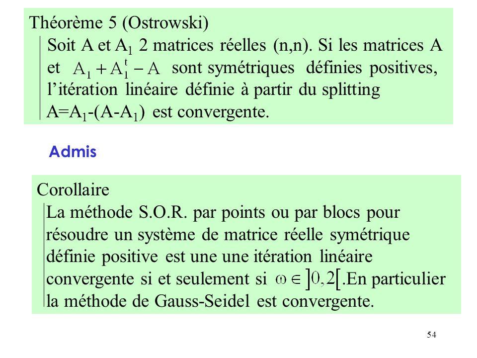 54 Corollaire La méthode S.O.R. par points ou par blocs pour résoudre un système de matrice réelle symétrique définie positive est une une itération l
