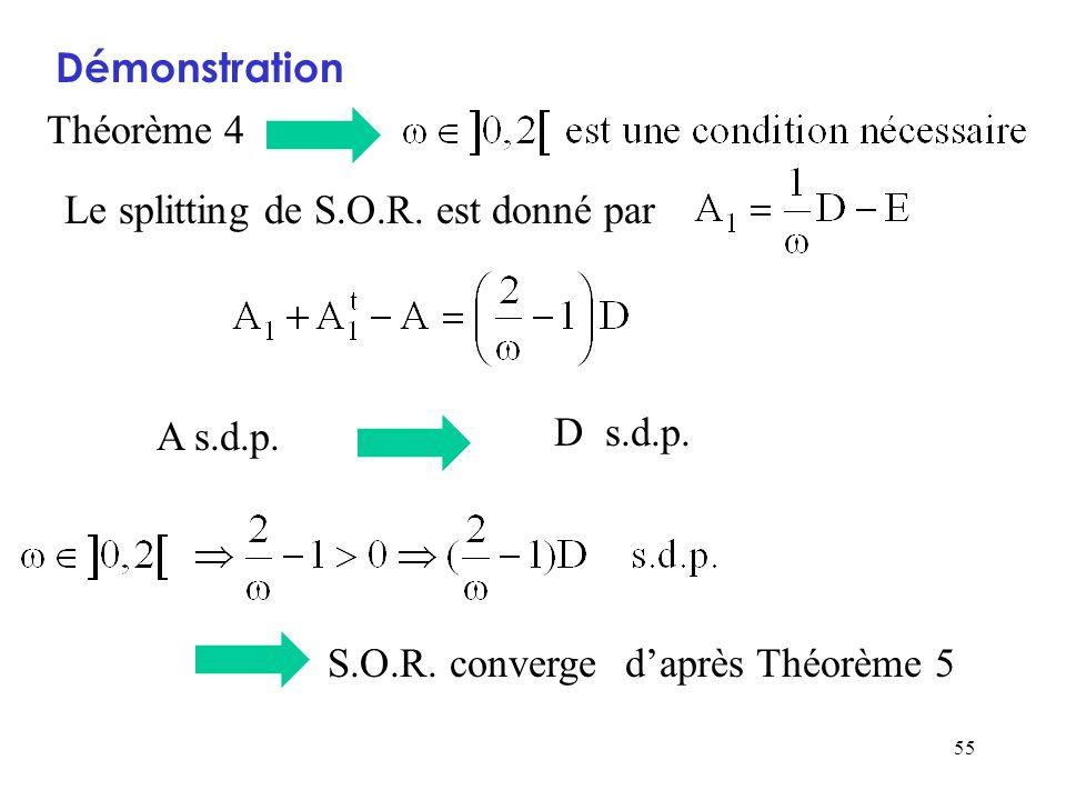 55 Le splitting de S.O.R. est donné par A s.d.p. D s.d.p. Démonstration Théorème 4 daprès Théorème 5S.O.R. converge