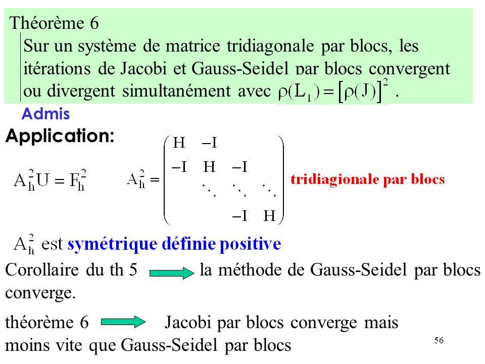 56 Théorème 6 Sur un système de matrice tridiagonale par blocs, les itérations de Jacobi et Gauss-Seidel par blocs convergent ou divergent simultanéme