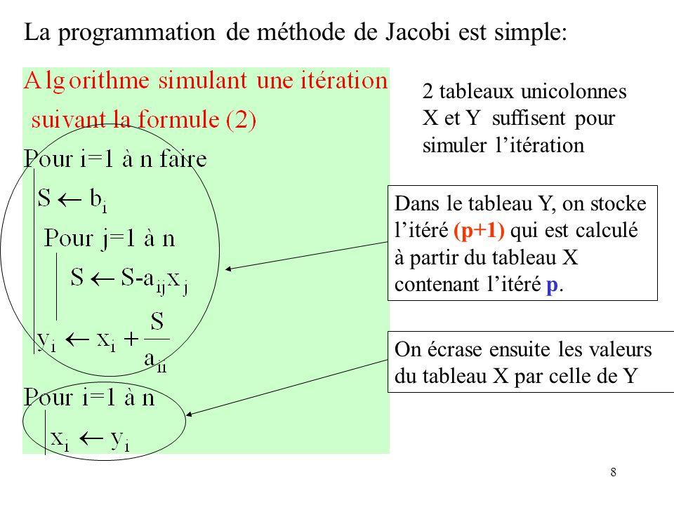 8 La programmation de méthode de Jacobi est simple: 2 tableaux unicolonnes X et Y suffisent pour simuler litération Dans le tableau Y, on stocke litér