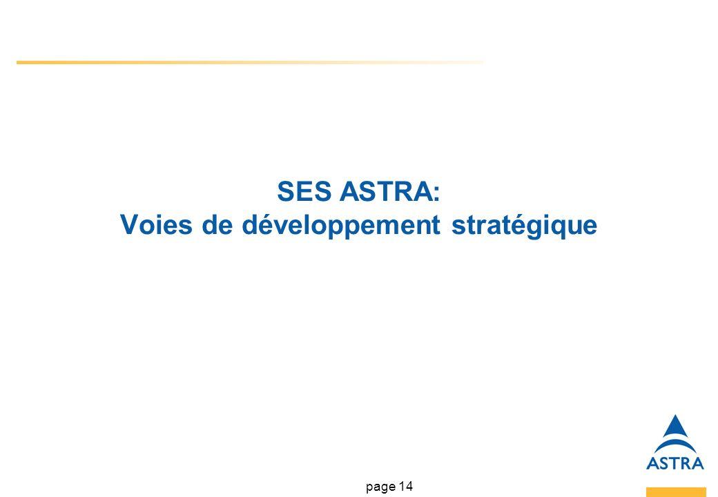 page 14 SES ASTRA: Voies de développement stratégique