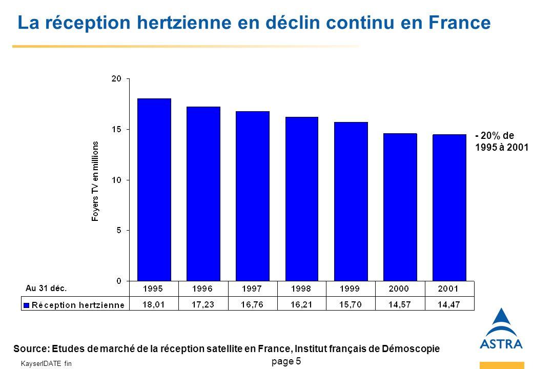 page 5 KayserIDATE fin - 20% de 1995 à 2001 La réception hertzienne en déclin continu en France Source: Etudes de marché de la réception satellite en France, Institut français de Démoscopie Au 31 déc.