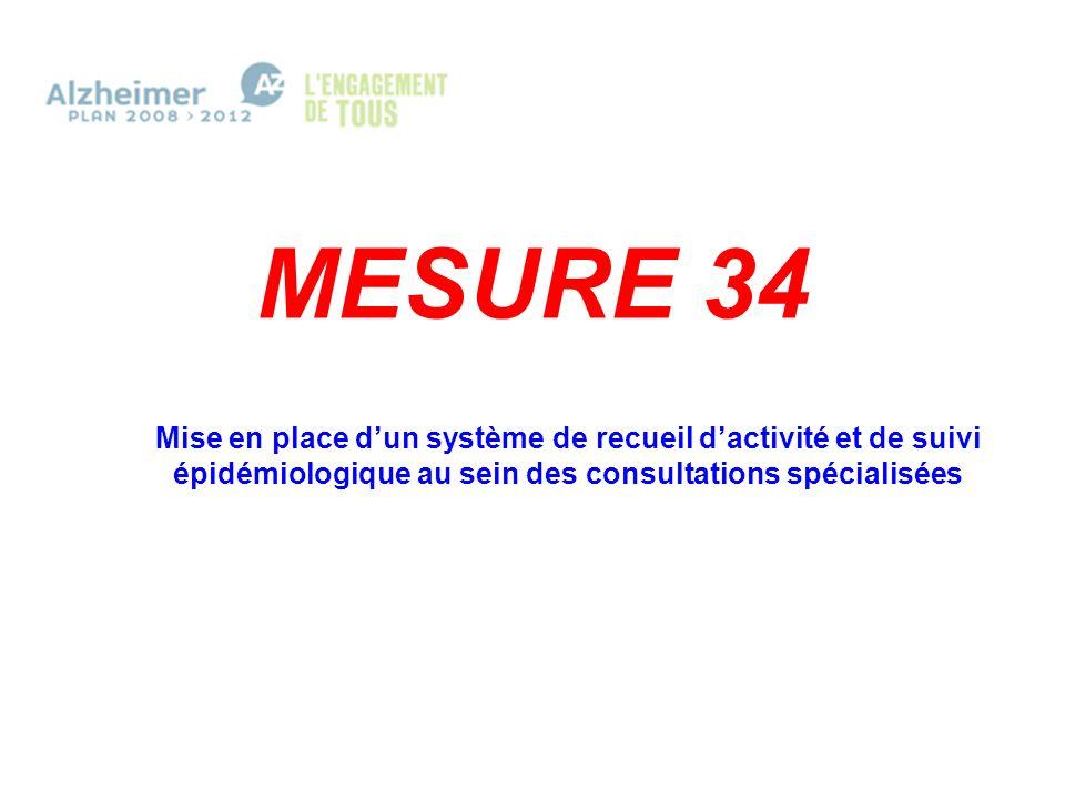 MESURE 34 Mise en place dun système de recueil dactivité et de suivi épidémiologique au sein des consultations spécialisées