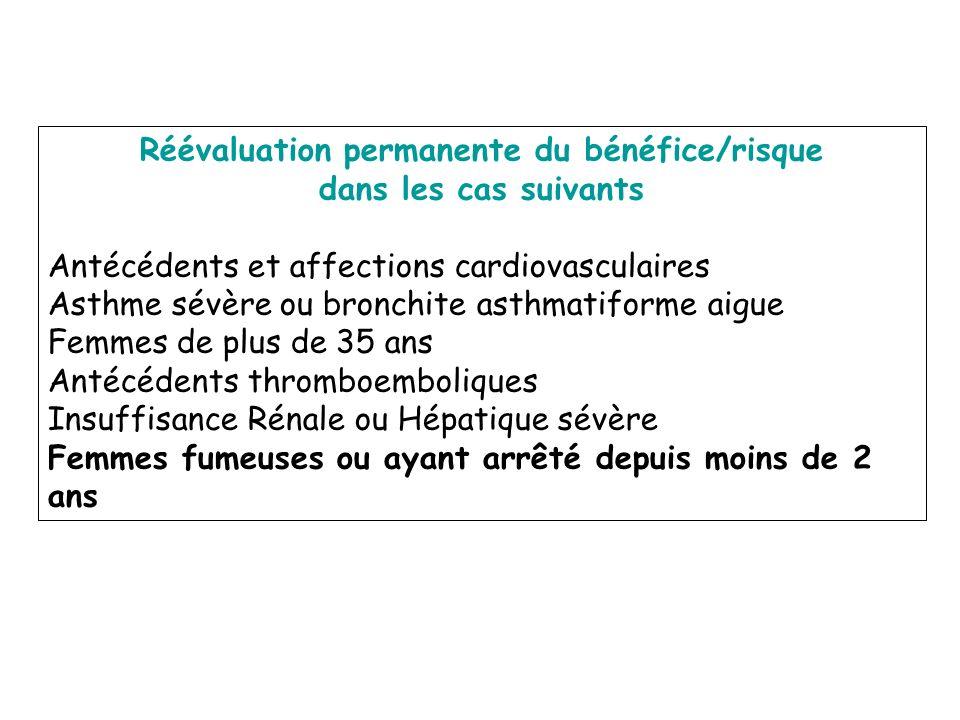 Réévaluation permanente du bénéfice/risque dans les cas suivants Antécédents et affections cardiovasculaires Asthme sévère ou bronchite asthmatiforme