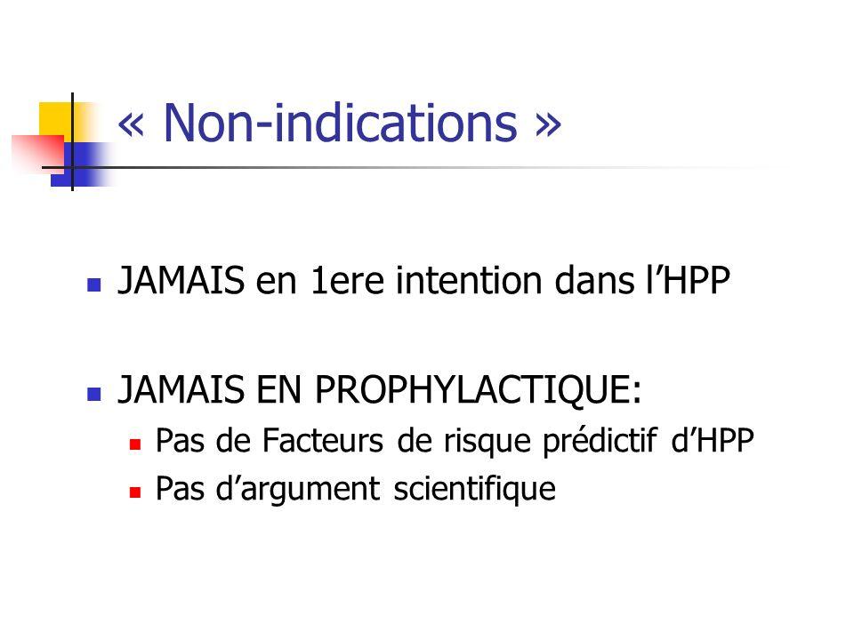 « Non-indications » JAMAIS en 1ere intention dans lHPP JAMAIS EN PROPHYLACTIQUE: Pas de Facteurs de risque prédictif dHPP Pas dargument scientifique