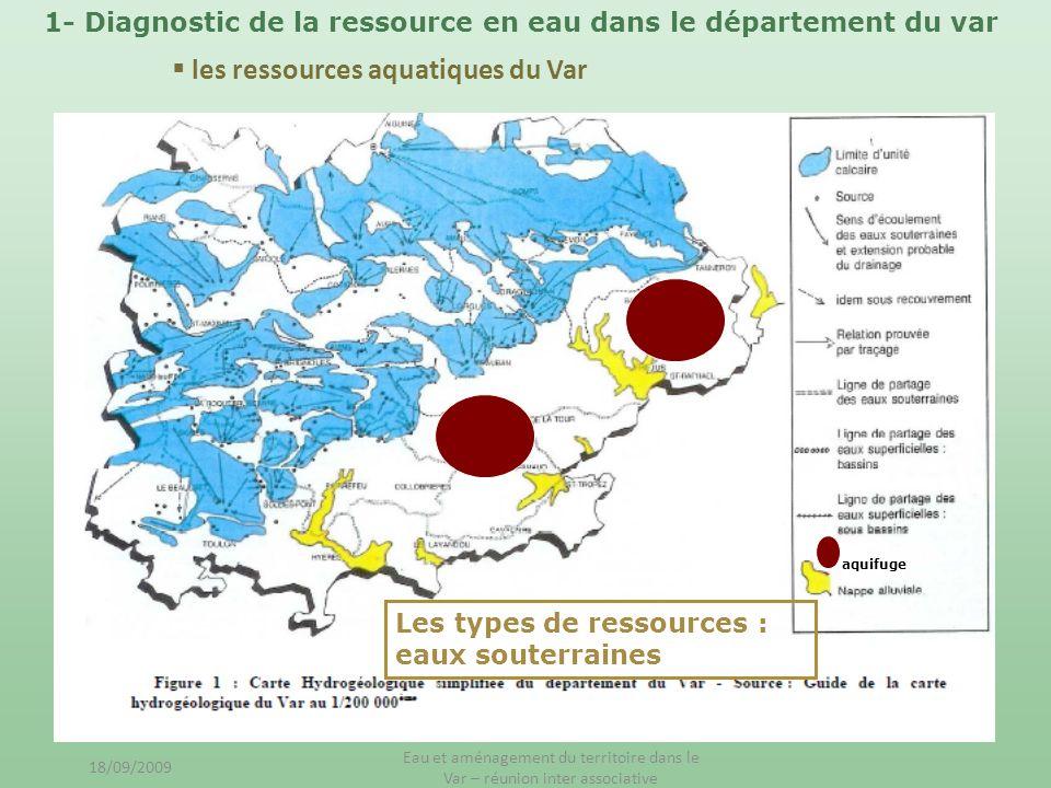 1- Diagnostic de la ressource en eau dans le département du var les ressources aquatiques du Var Les types de ressources : eaux souterraines aquifuge