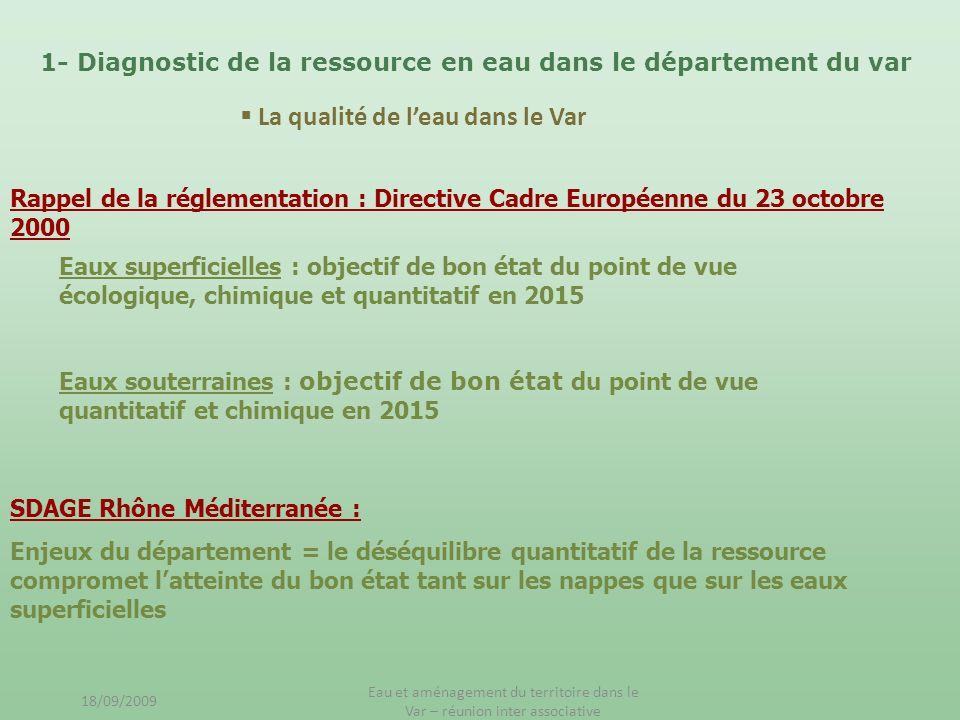 La qualité de leau dans le Var 1- Diagnostic de la ressource en eau dans le département du var Rappel de la réglementation : Directive Cadre Européenn