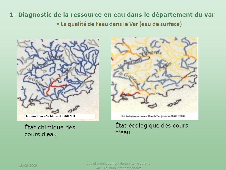 1- Diagnostic de la ressource en eau dans le département du var La qualité de leau dans le Var (eau de surface) État chimique des cours deau État écol