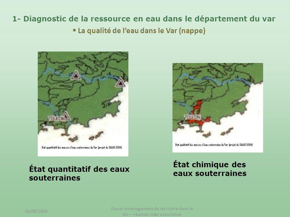 La qualité de leau dans le Var (nappe) 1- Diagnostic de la ressource en eau dans le département du var État chimique des eaux souterraines État quanti