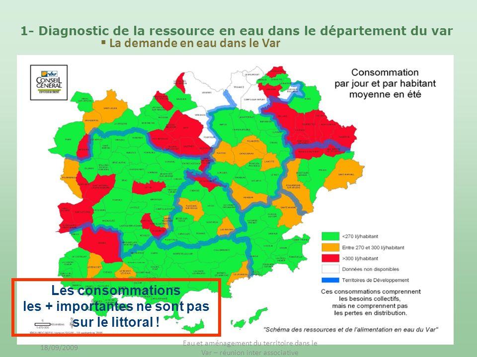 1- Diagnostic de la ressource en eau dans le département du var La demande en eau dans le Var Les consommations les + importantes ne sont pas sur le l