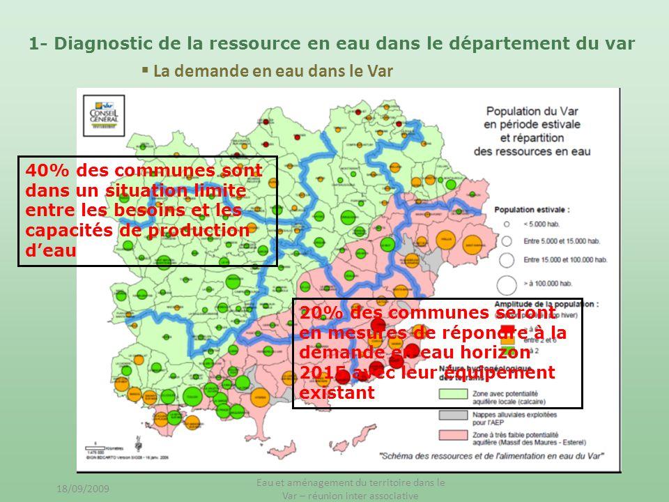 La demande en eau dans le Var 1- Diagnostic de la ressource en eau dans le département du var 40% des communes sont dans un situation limite entre les