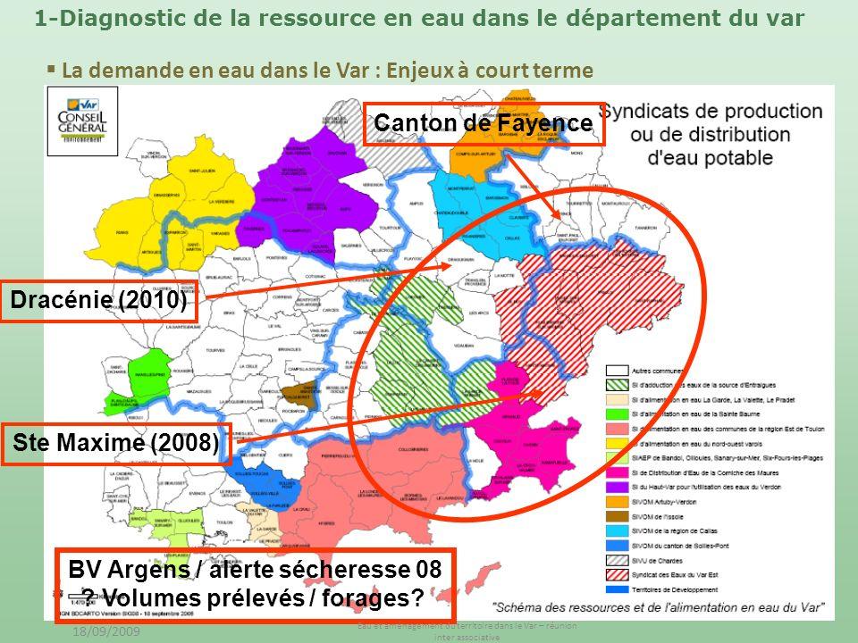 Dracénie (2010) Ste Maxime (2008) Canton de Fayence BV Argens / alerte sécheresse 08 ? Volumes prélevés / forages? La demande en eau dans le Var : Enj