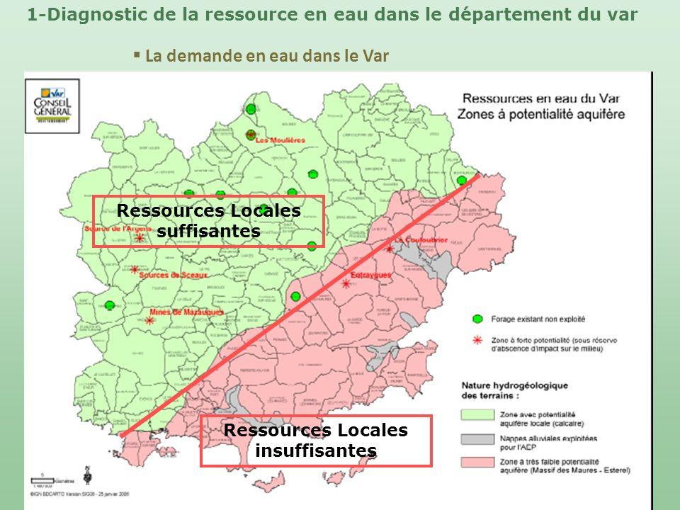 Ressources Locales suffisantes Ressources Locales insuffisantes La demande en eau dans le Var 1-Diagnostic de la ressource en eau dans le département
