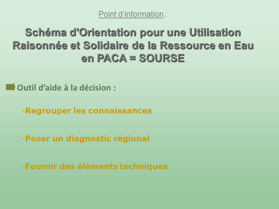 Point dinformation : Schéma d'Orientation pour une Utilisation Raisonnée et Solidaire de la Ressource en Eau en PACA = SOURSE Outil daide à la décisio