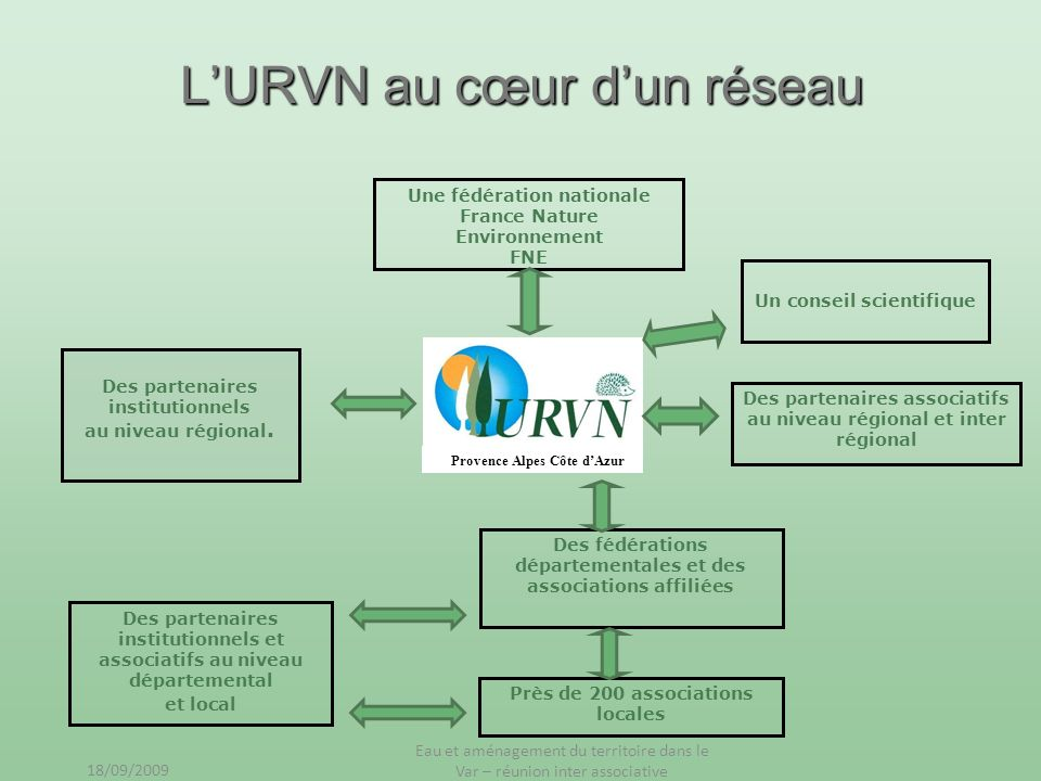 LURVN au cœur dun réseau Provence Alpes Côte dAzur Une fédération nationale France Nature Environnement FNE Un conseil scientifique Des partenaires as