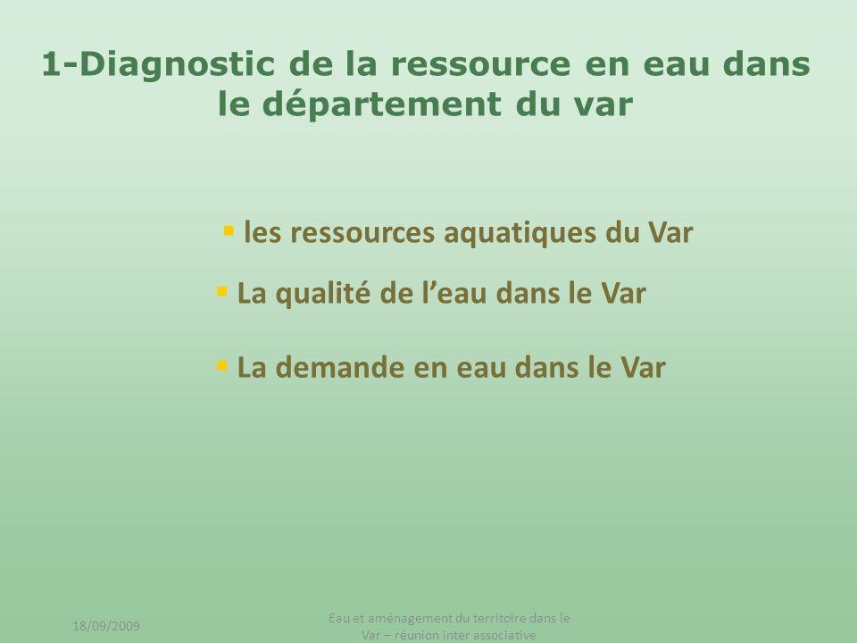 1- Diagnostic de la ressource en eau dans le département du var les ressources aquatiques du Var Le réseau hydrographique du Var Canal de Provence 82Mm 3 18/09/2009 Eau et aménagement du territoire dans le Var – réunion inter associative