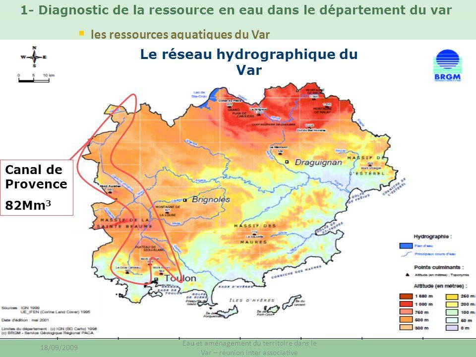 1- Diagnostic de la ressource en eau dans le département du var les ressources aquatiques du Var Le réseau hydrographique du Var Canal de Provence 82M