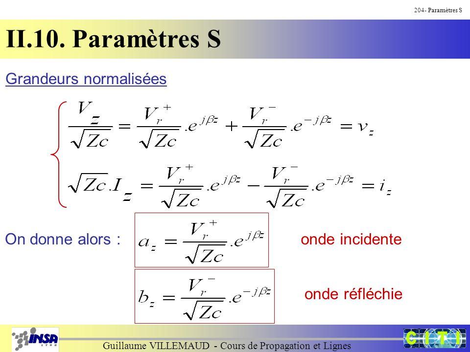 Guillaume VILLEMAUD - Cours de Propagation et Lignes 204- Paramètres S II.10. Paramètres S Grandeurs normalisées On donne alors :onde incidente onde r