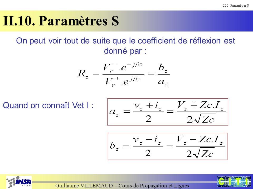 Guillaume VILLEMAUD - Cours de Propagation et Lignes 205- Paramètres S II.10. Paramètres S Quand on connaît Vet I : On peut voir tout de suite que le