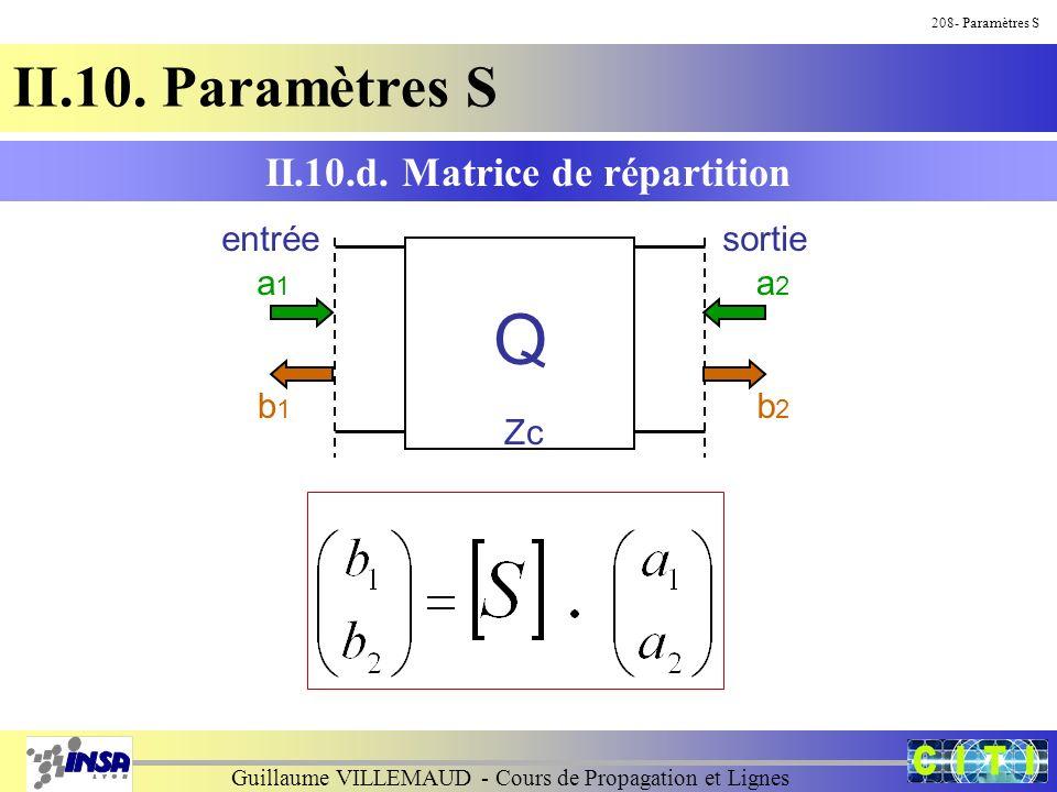 Guillaume VILLEMAUD - Cours de Propagation et Lignes 208- Paramètres S II.10. Paramètres S Q II.10.d. Matrice de répartition a1a1 b1b1 a2a2 b2b2 entré