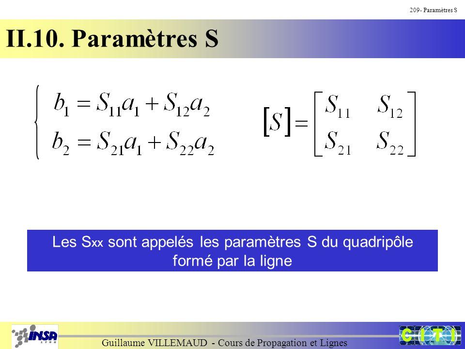 Guillaume VILLEMAUD - Cours de Propagation et Lignes 209- Paramètres S II.10. Paramètres S Les S xx sont appelés les paramètres S du quadripôle formé