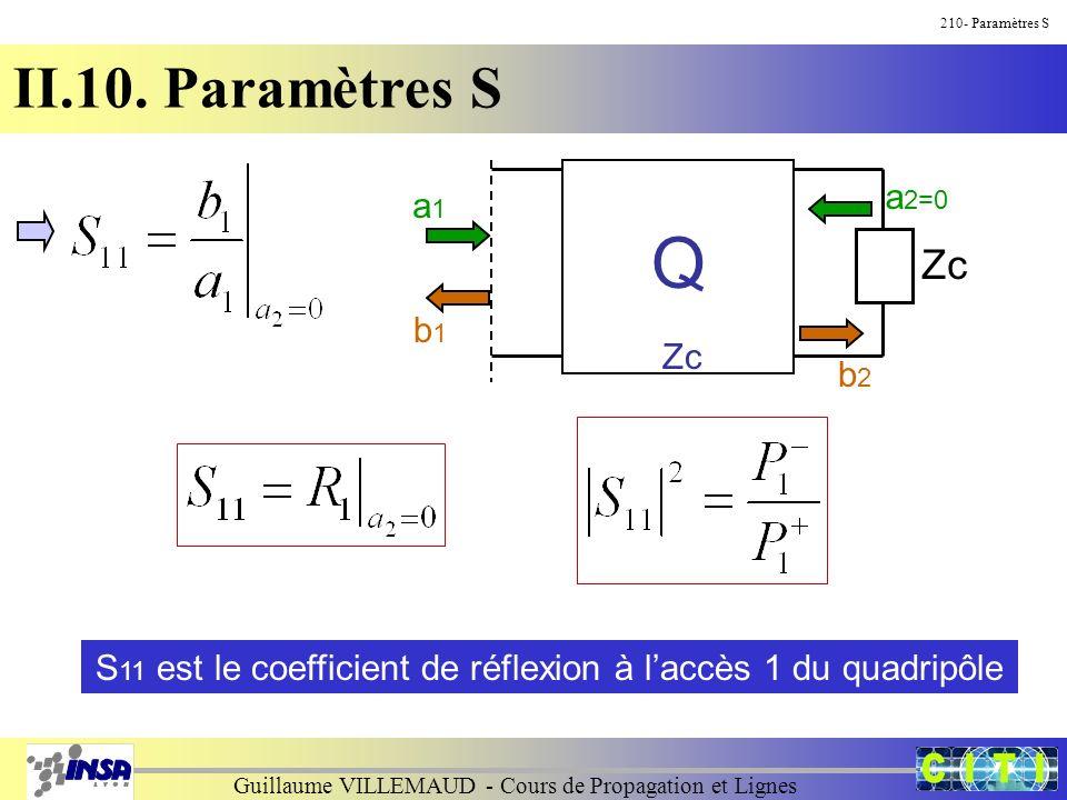 Guillaume VILLEMAUD - Cours de Propagation et Lignes 210- Paramètres S II.10. Paramètres S Q a1a1 b1b1 Zc a 2=0 b2b2 S 11 est le coefficient de réflex