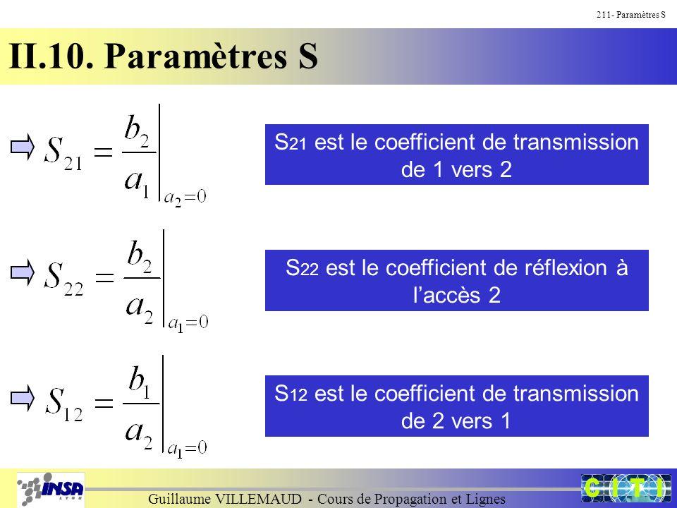 Guillaume VILLEMAUD - Cours de Propagation et Lignes 211- Paramètres S II.10. Paramètres S S 21 est le coefficient de transmission de 1 vers 2 S 22 es
