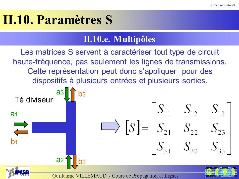 Guillaume VILLEMAUD - Cours de Propagation et Lignes 212- Paramètres S II.10. Paramètres S II.10.e. Multipôles Les matrices S servent à caractériser t