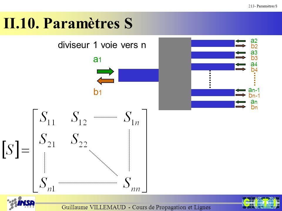 Guillaume VILLEMAUD - Cours de Propagation et Lignes 213- Paramètres S II.10. Paramètres S diviseur 1 voie vers n a1a1 b1b1 a2a2 b2b2 a3a3 b3b3 a4a4 b