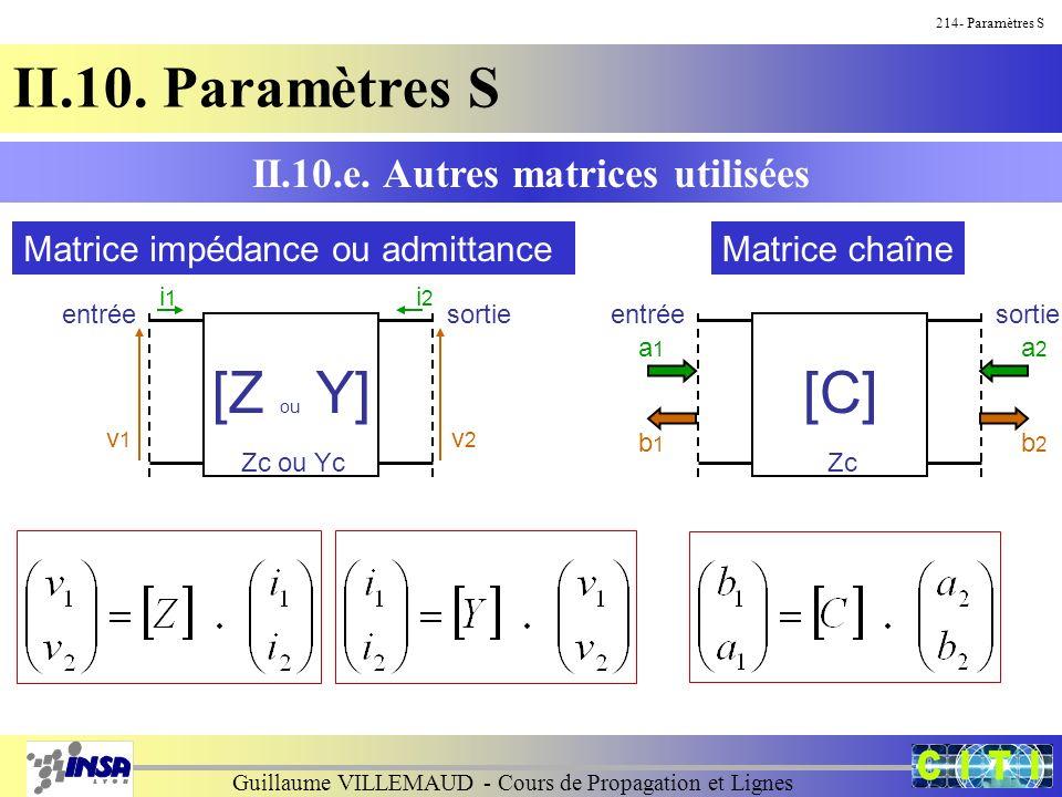 Guillaume VILLEMAUD - Cours de Propagation et Lignes 214- Paramètres S II.10. Paramètres S II.10.e. Autres matrices utilisées Matrice impédance ou adm