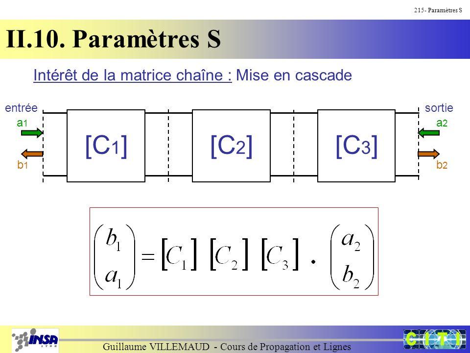 Guillaume VILLEMAUD - Cours de Propagation et Lignes 215- Paramètres S II.10. Paramètres S [C 1 ] a1a1 b1b1 a2a2 b2b2 entréesortie Intérêt de la matri