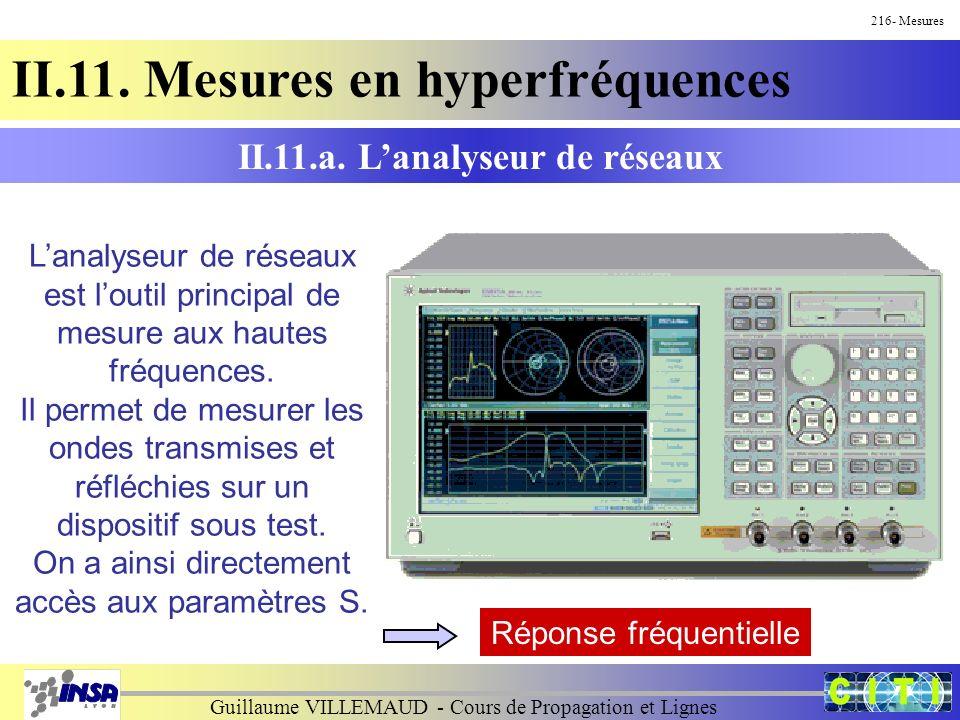 Guillaume VILLEMAUD - Cours de Propagation et Lignes 216- Mesures II.11. Mesures en hyperfréquences II.11.a. Lanalyseur de réseaux Lanalyseur de résea
