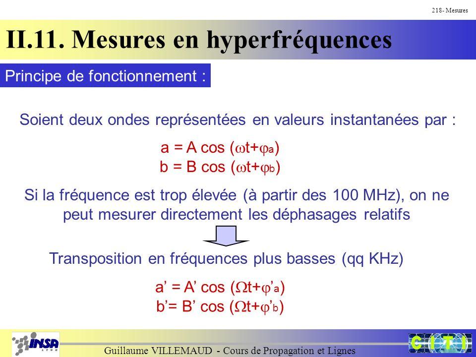 Guillaume VILLEMAUD - Cours de Propagation et Lignes 218- Mesures II.11. Mesures en hyperfréquences Principe de fonctionnement : Soient deux ondes rep