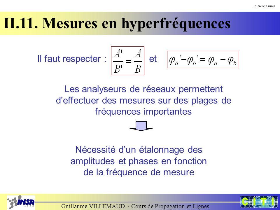 Guillaume VILLEMAUD - Cours de Propagation et Lignes 219- Mesures II.11. Mesures en hyperfréquences Il faut respecter :et Les analyseurs de réseaux pe