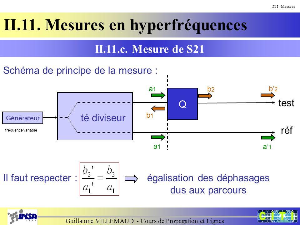 Guillaume VILLEMAUD - Cours de Propagation et Lignes 221- Mesures II.11. Mesures en hyperfréquences Schéma de principe de la mesure : II.11.c. Mesure