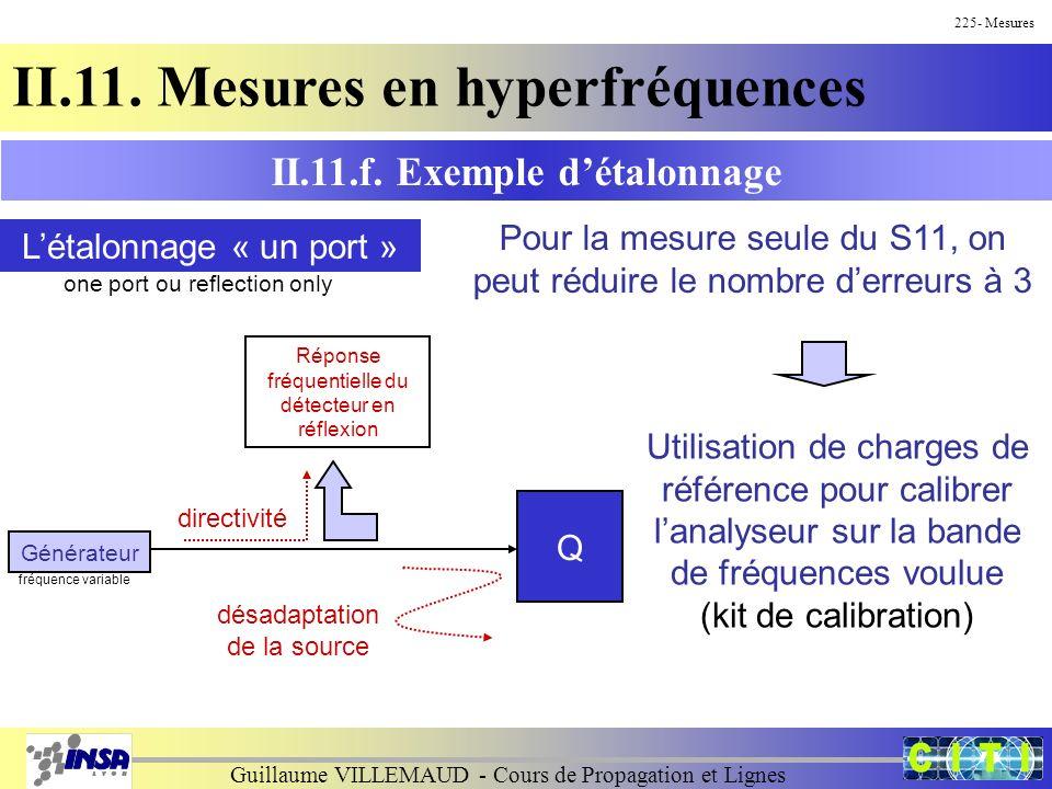 Guillaume VILLEMAUD - Cours de Propagation et Lignes 225- Mesures II.11. Mesures en hyperfréquences Létalonnage « un port » II.11.f. Exemple détalonna