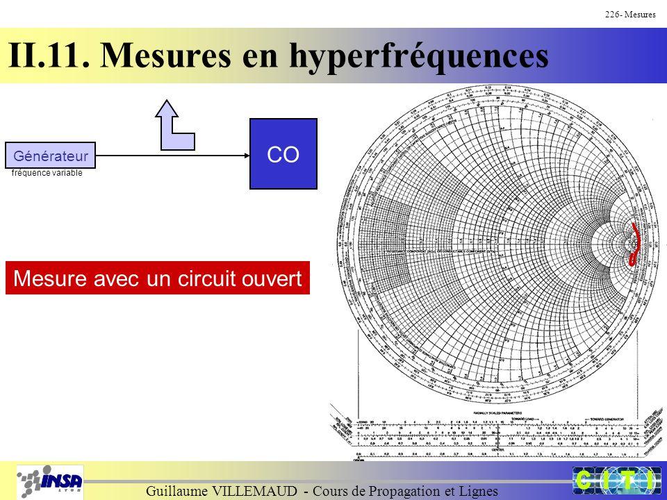 Guillaume VILLEMAUD - Cours de Propagation et Lignes 226- Mesures II.11. Mesures en hyperfréquences Générateur CO fréquence variable Mesure avec un ci