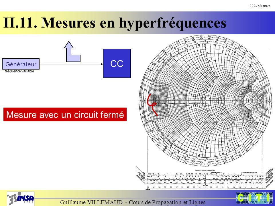 Guillaume VILLEMAUD - Cours de Propagation et Lignes 227- Mesures II.11. Mesures en hyperfréquences Générateur CC fréquence variable Mesure avec un ci