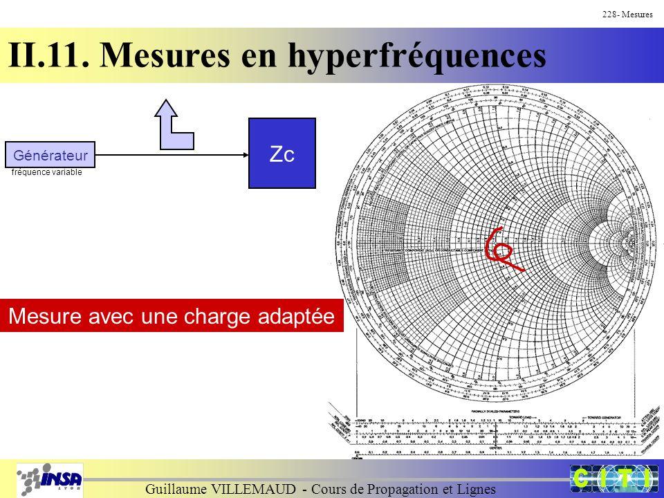 Guillaume VILLEMAUD - Cours de Propagation et Lignes 228- Mesures II.11. Mesures en hyperfréquences Générateur Zc fréquence variable Mesure avec une c
