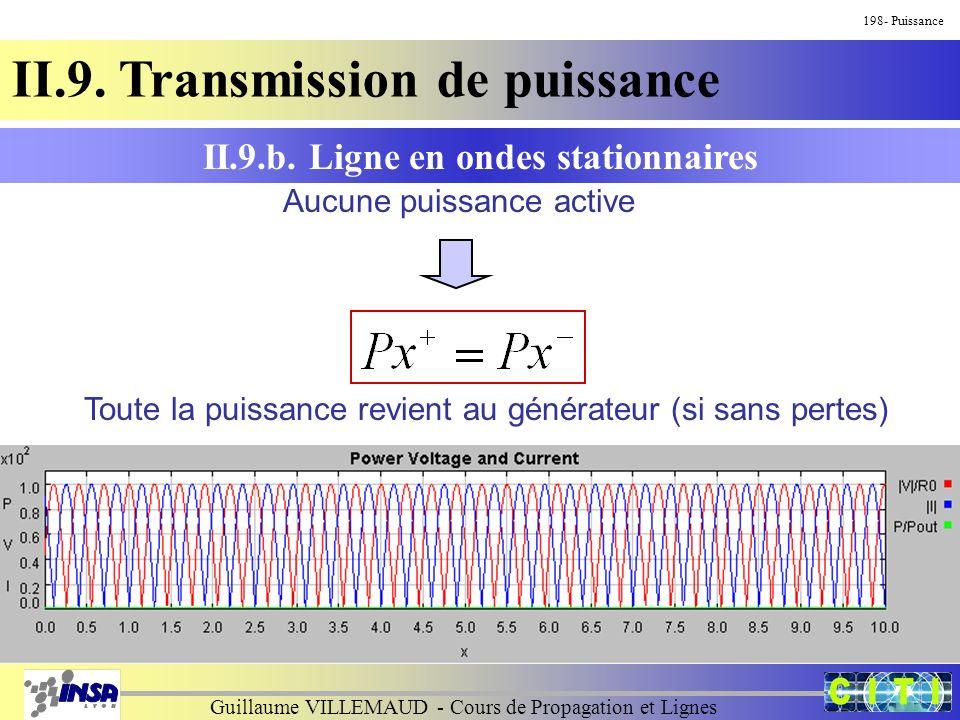 Guillaume VILLEMAUD - Cours de Propagation et Lignes 198- Puissance II.9. Transmission de puissance II.9.b. Ligne en ondes stationnaires Aucune puissa