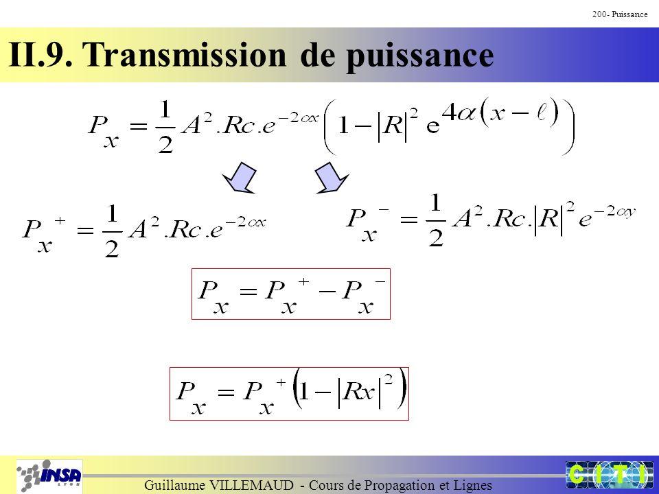Guillaume VILLEMAUD - Cours de Propagation et Lignes 231- Mesures II.11.