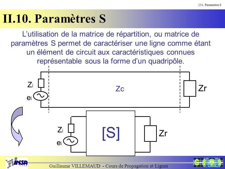Guillaume VILLEMAUD - Cours de Propagation et Lignes 201- Paramètres S II.10. Paramètres S Lutilisation de la matrice de répartition, ou matrice de pa