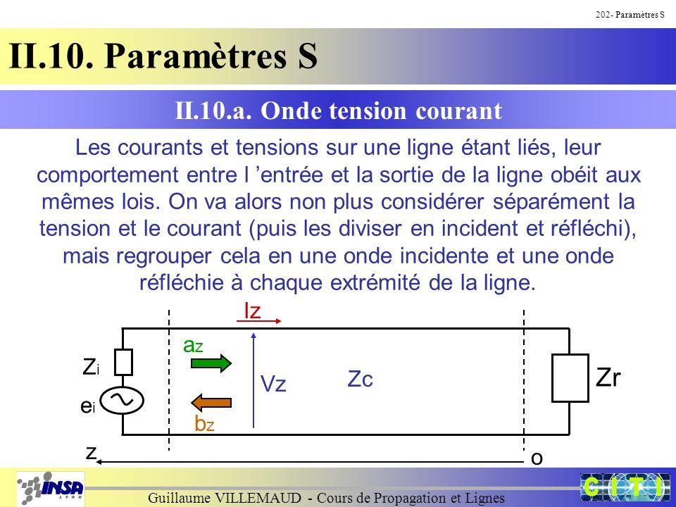 Guillaume VILLEMAUD - Cours de Propagation et Lignes 202- Paramètres S II.10. Paramètres S II.10.a. Onde tension courant Les courants et tensions sur