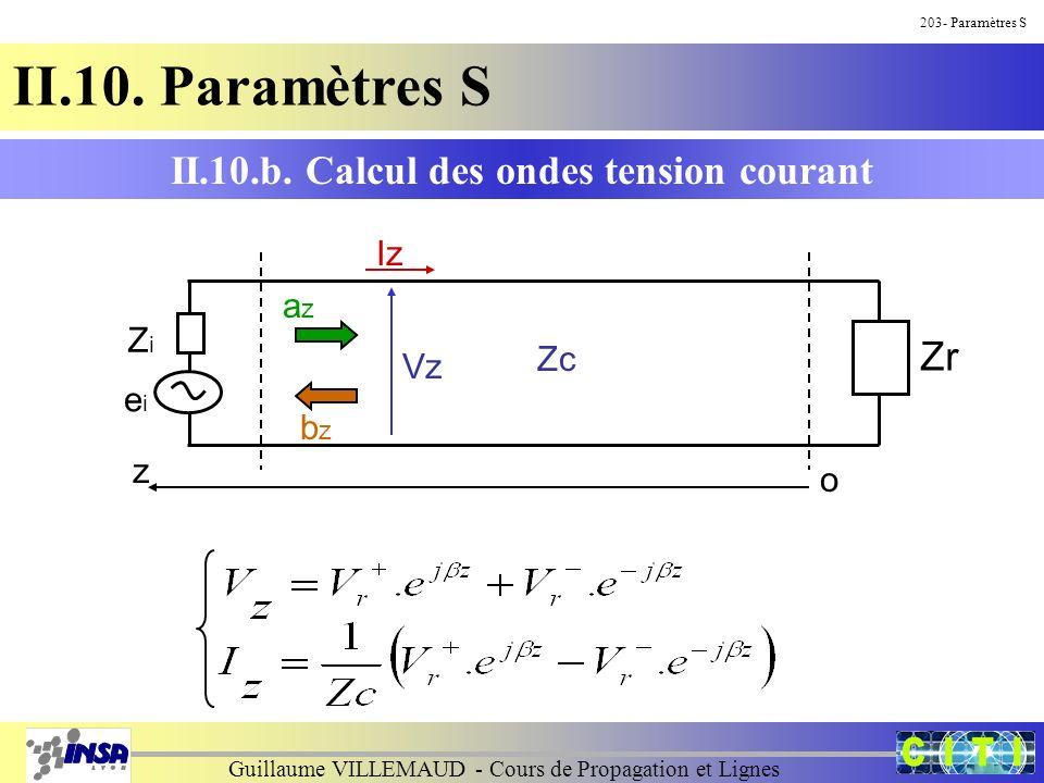 Guillaume VILLEMAUD - Cours de Propagation et Lignes 203- Paramètres S II.10. Paramètres S ZiZi eiei Zr Zc z o Vz Iz azaz bzbz II.10.b. Calcul des ond