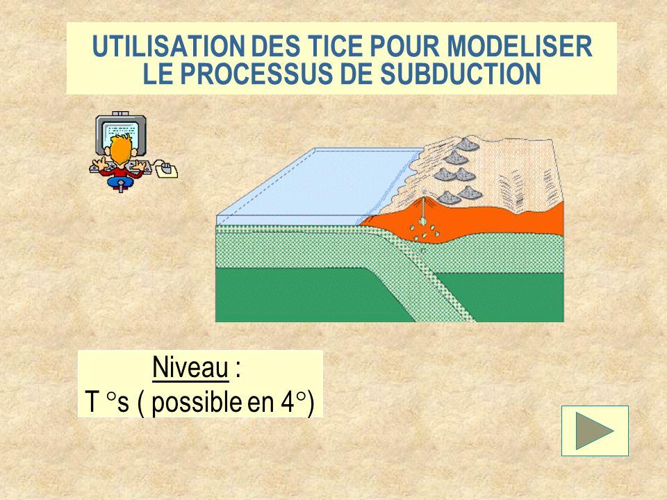UTILISATION DES TICE POUR MODELISER LE PROCESSUS DE SUBDUCTION Niveau : T °s ( possible en 4°)