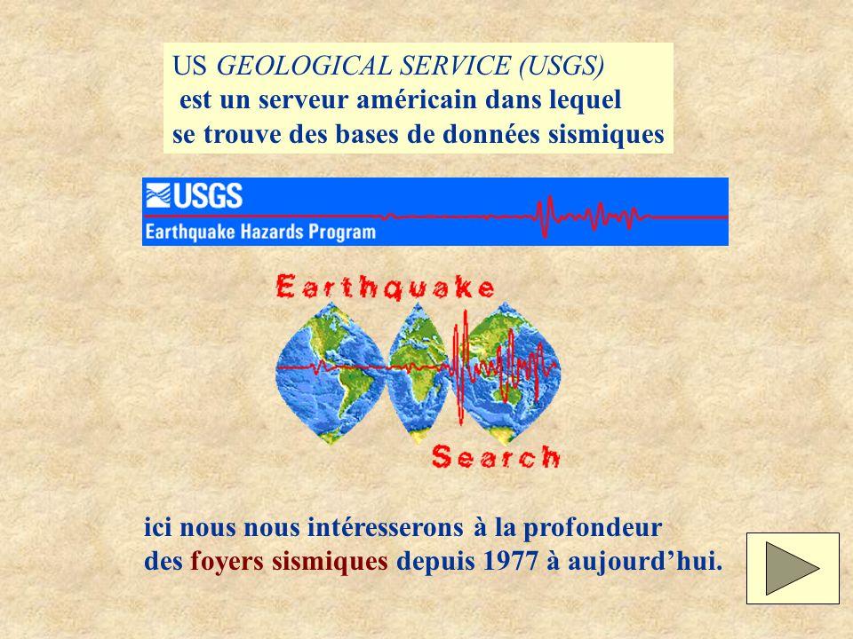 US GEOLOGICAL SERVICE (USGS) est un serveur américain dans lequel se trouve des bases de données sismiques ici nous nous intéresserons à la profondeur